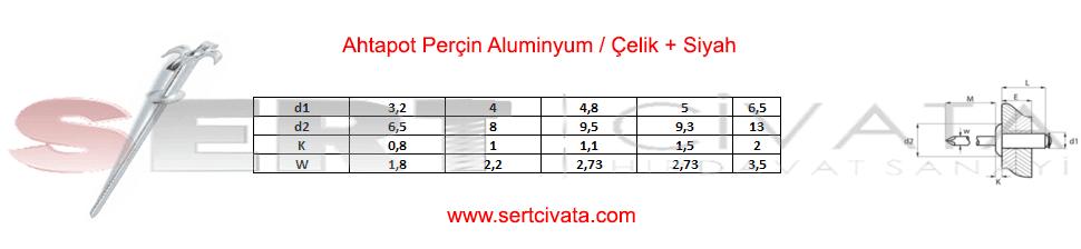 Ahtapot_Percin_Aluminyum_Celik_Siyah_Rivet_Sert-Civata-Basaksehir-ikitelli-İmalat-toptan-Celik-Metal-Kaliteli-Perakende-Ucuz-Istanbul-Turkiye