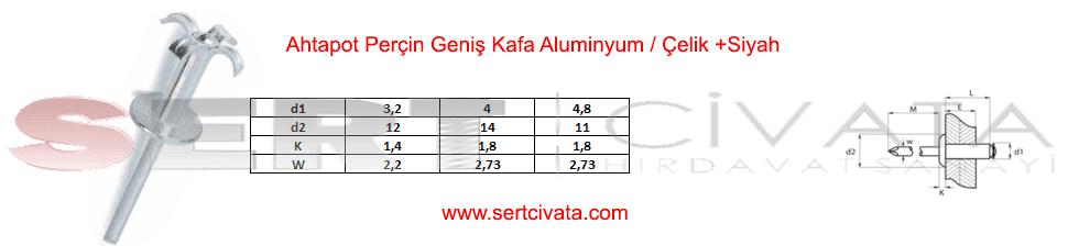Ahtapot_Percin_Genis_Kafa_Aluminyum_Celik_Siyah_Beyaz_Rivet_Sert-Civata-basaksehir-ikitelli-İmalat-toptan-Celik-Metal-Kaliteli-Perakende-Ucuz-Istanbul-Turkiye