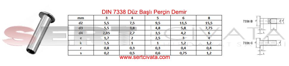Din_7338_Duz_Basli_Percin_Sert-Civata-Basaksehir-ikitelli-İmalat-toptan-Celik-Metal-Kaliteli-Perakende-Ucuz-Istanbul-Turkiye
