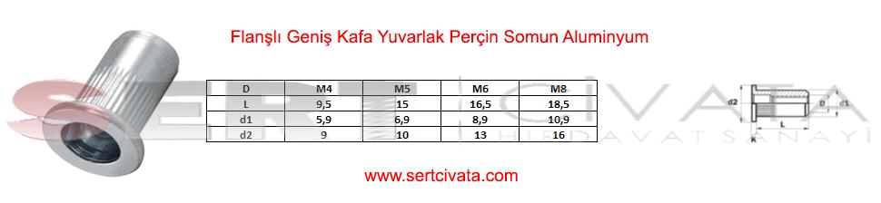 Flansli_Genis_Kafa_Yuvarlak_Percin_Somun_Aluminyum_İmalat_Sert-Civata-Basaksehir-ikitelli-İmalat-toptan-Celik-Metal-Kaliteli-Perakende-Ucuz-Istanbul-Turkiye