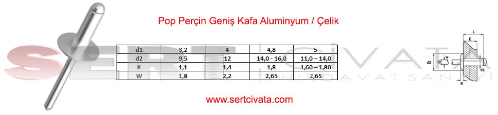 Genis_kafa_pop_percin_aluminyum_celik_Ø14_Ø16_Sert-Civata-Basaksehir-ikitelli-İmalat-toptan-Celik-Metal-Kaliteli-Perakende-Ucuz-Istanbul-Turkiye