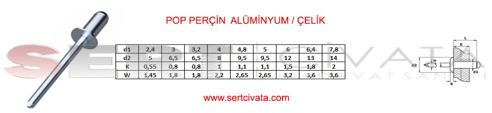 Pop_Percin_Aluminyum_Siyah_Celik_Sert-Civata-Basaksehir-ikitelli-İmalat-toptan-Celik-Metal-Kaliteli-Perakende-Ucuz-Istanbul-Turkiye