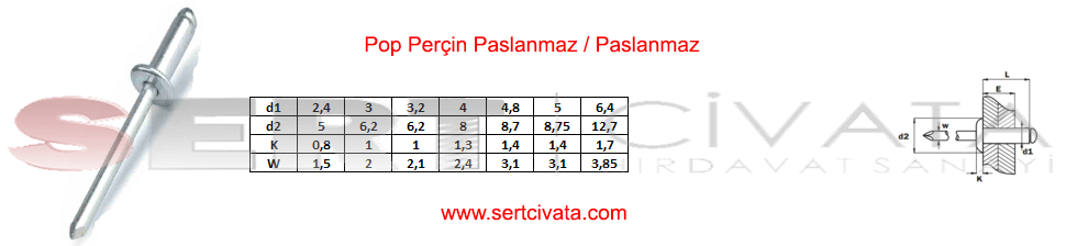 Pop_Percin_Paslanmaz_inox-inoks-Paslanmaz_İmalat_Sert-Civata-Basaksehir-ikitelli-İmalat-toptan-Celik-Metal-Kaliteli-Perakende-Ucuz-Istanbul-Turkiye