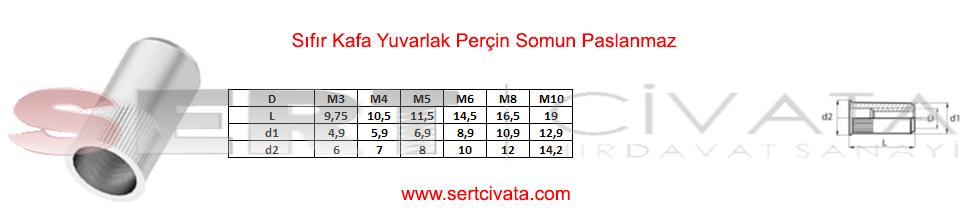 Sifir_Kafa_Yuvarlak_Percin_Somun_Paslanmaz_inox-İmalat_Sert-Civata-Basaksehir-ikitelli-İmalat-toptan-Celik-Metal-Kaliteli-Perakende-Ucuz-Istanbul-Turkiye