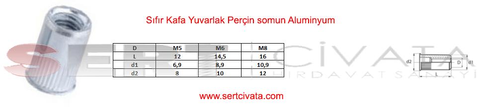 Sifir_Kafa_Yuvarlak_Percin_somun_Aluminyum_İmalat_Sert-Civata-Basaksehir-ikitelli-İmalat-toptan-Celik-Metal-Kaliteli-Perakende-Ucuz-Istanbul-Turkiye