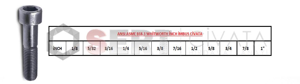 ans-asme-b18.3-whitworth-inch-imbus-civata-inc-civata-Sert-Civata-Basaksehir-ikitelli-İmalat-toptan-Celik-Metal-Kaliteli-Perakende-Ucuz-Istanbul-Turkiye