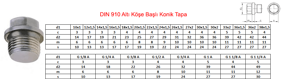 din-910-Altiköse-basli-Konik-tapa-Sert-Cıvata-Celik-Metal-Kaliteli-Basaksehir-Ikitelli-İmalat-Toptan-Perakende-Ucuz-Istanbul-Turkiye
