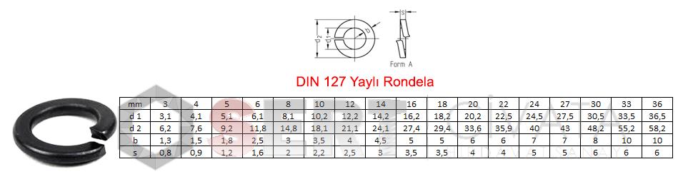 din-127-Yayli-Rondela-Pul-Sert-Civata-Celik-Metal-Kaliteli-Basaksehir-Ikitelli-İmalat-Toptan-Perakende-Ucuz-Istanbul-Turkiye