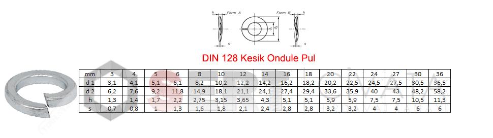 din-128-Kesik-Ondula-Pul-Sert-Civata-Celik-Metal-Kaliteli-Basaksehir-Ikitelli-İmalat-Toptan-Perakende-Ucuz-Istanbul-Turkiye