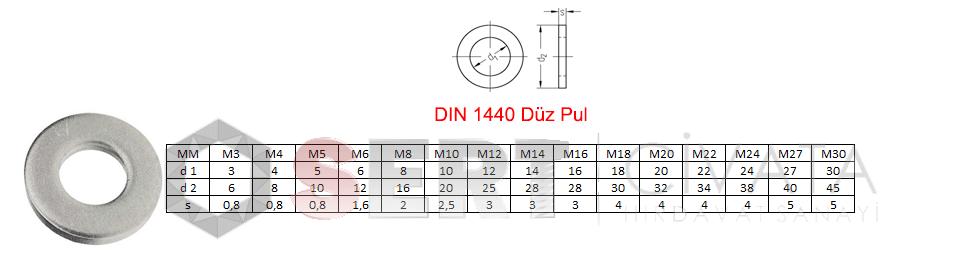 din-1440-duz-pul-Sert-Civata-Basaksehir-ikitelli-İmalat-toptan-Celik-Metal-Kaliteli-Perakende-Ucuz-Istanbul-Turkiye