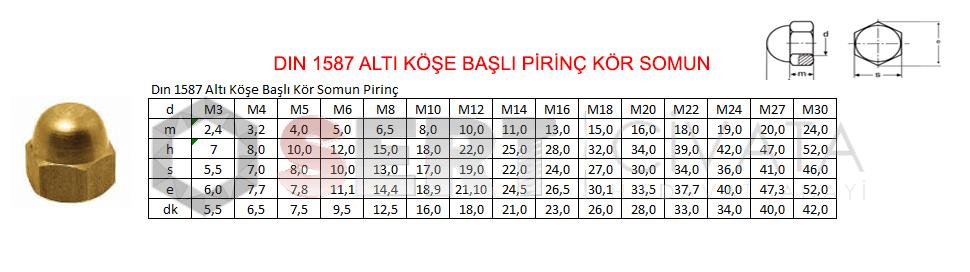 din-1587-alti-kose-basli-pirinc-kor-somun-Sert-Civata-Basaksehir-ikitelli-İmalat-toptan-Celik-Metal-Kaliteli-Perakende-Ucuz-Istanbul-Turkiye