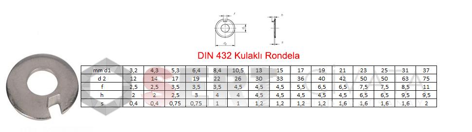 din-432-Kulakli-Rondela-Sert-Civata-Celik-Metal-Kaliteli-Basaksehir-Ikitelli-İmalat-Toptan-Perakende-Ucuz-Istanbul-Turkiye