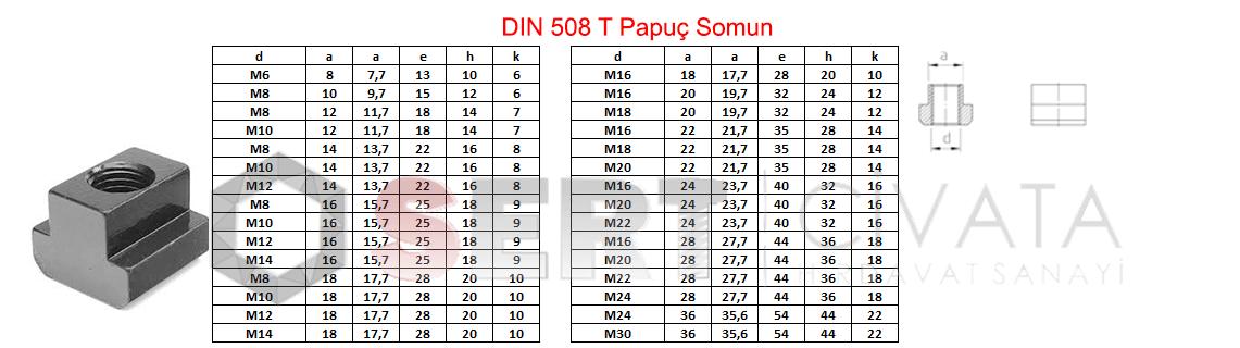 din-508-T-Papuc-Somun-Sert-Civata-Basaksehir-ikitelli-İmalat-toptan-Celik-Metal-Kaliteli-Perakende-Ucuz-Istanbul-Turkiye