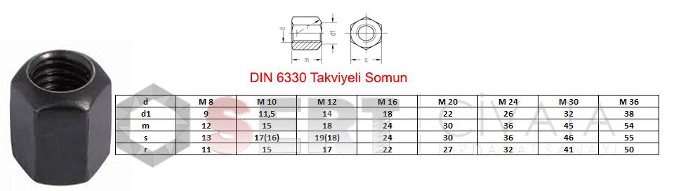 din-6330,takviyeli-somun-Sert-Civata-Basaksehir-ikitelli-İmalat-toptan-Celik-Metal-Kaliteli-Perakende-Ucuz-Istanbul-Turkiye.png