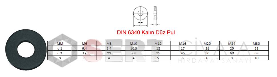 din-6340-kalin-duz-pul-Sert-Civata-Basaksehir-ikitelli-İmalat-toptan-Celik-Metal-Kaliteli-Perakende-Ucuz-Istanbul-Turkiye