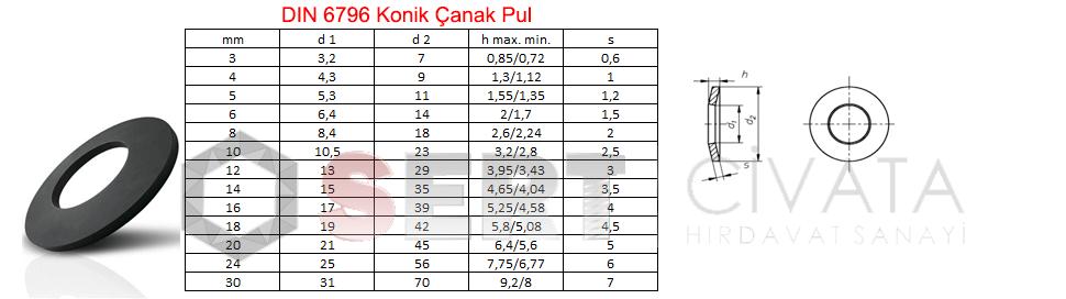 din-6796-konik-canak-pul-Sert-Civata-Basaksehir-ikitelli-İmalat-toptan-Celik-Metal-Kaliteli-Perakende-Ucuz-Istanbul-Turkiye.png
