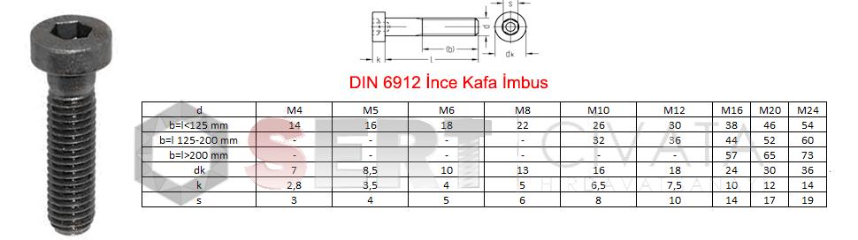 din-6912-ince-kafa-imbus-Sert-Civata-Basaksehir-ikitelli-İmalat-toptan-Celik-Metal-Kaliteli-Perakende-Ucuz-Istanbul-Turkiye