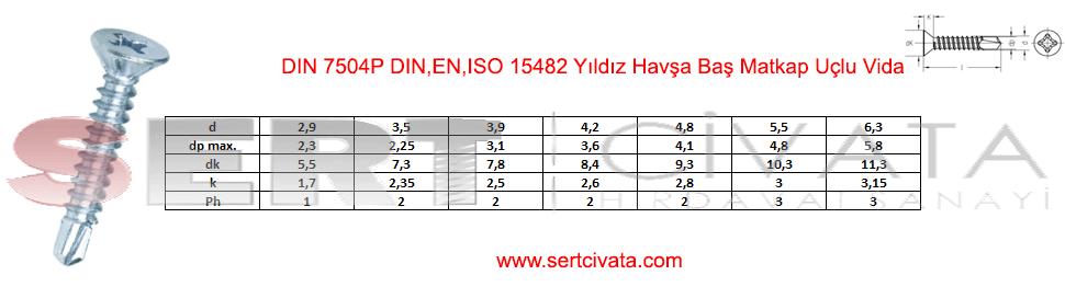 din-7504p-din-en-iso-15482-Yildiz-Havsa-Bas-Matkap-Uclu-Vida-Sert-Civata-Basaksehir-ikitelli-İmalat-toptan-Celik-Metal-Kaliteli-Perakende-Ucuz-Istanbul-Turkiye