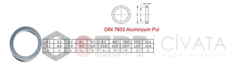 din-7603-alimunyum-Sert-Civata-Basaksehir-ikitelli-İmalat-toptan-Celik-Metal-Kaliteli-Perakende-Ucuz-Istanbul-Turkiye