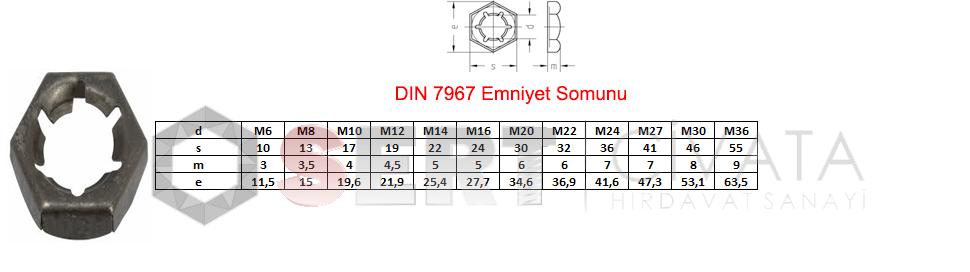 din-7967-emniyet-somunu-Sert-Civata-Basaksehir-ikitelli-İmalat-toptan-Celik-Metal-Kaliteli-Perakende-Ucuz-Istanbul-Turkiye