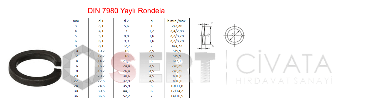 din-7980-yayli-rondela-Sert-Civata-Basaksehir-ikitelli-İmalat-toptan-Celik-Metal-Kaliteli-Perakende-Ucuz-Istanbul-Turkiye