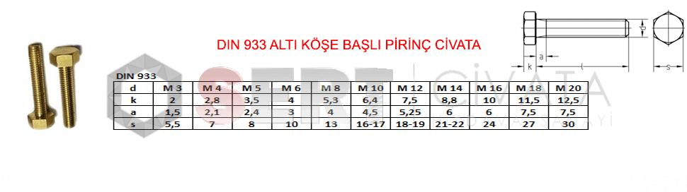 din-933-altı-köse-basli-pirinc-civata-Sert-Civata-Basaksehir-ikitelli-İmalat-toptan-Celik-Metal-Kaliteli-Perakende-Ucuz-Istanbul-Turkiye