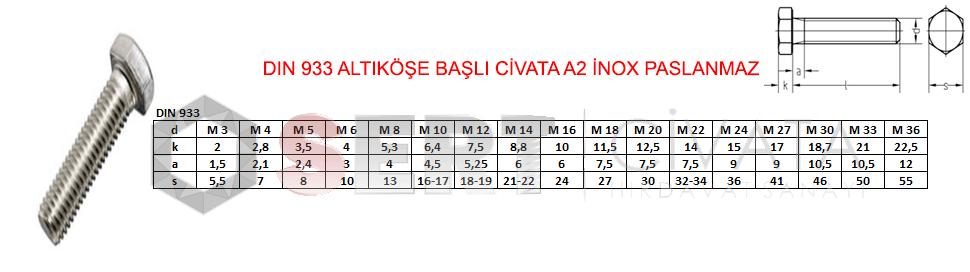 din-933-altıkose-baslı-civata-a2-a4-inox-paslanmaz-Sert-Civata-Basaksehir-ikitelli-İmalat-toptan-Celik-Metal-Kaliteli-Perakende-Ucuz-Istanbul-Turkiye