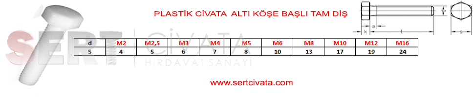 din-933_Plastik_Civata_Tam_Dis_Tam_Paso_Polyamid_Sert-Civata-Basaksehir-ikitelli-İmalat-toptan-Celik-Metal-Kaliteli-Perakende-Ucuz-Istanbul-Turkiye