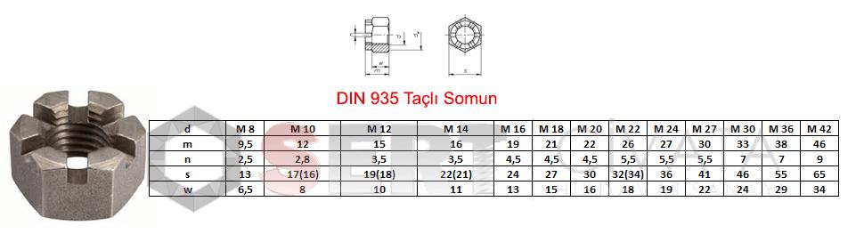 din-935-tacli-somun-yarikli-somun-Sert-Civata-Basaksehir-ikitelli-İmalat-toptan-Celik-Metal-Kaliteli-Perakende-Ucuz-Istanbul-Turkiye