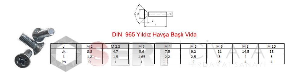 din-965-yildiz-havsa-basli-vida-Sert-Civata-Basaksehir-ikitelli-İmalat-toptan-Celik-Metal-Kaliteli-Perakende-Ucuz-Istanbul-Turkiye