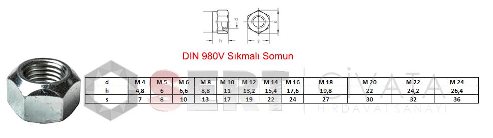 din-980v-sikmali-somun-Sert-Civata-Basaksehir-ikitelli-İmalat-toptan-Celik-Metal-Kaliteli-Perakende-Ucuz-Istanbul-Turkiye