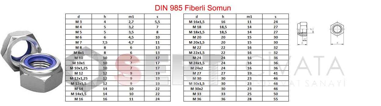 din-985-fiberli-somun-Sert-Civata-Basaksehir-ikitelli-İmalat-toptan-Celik-Metal-Kaliteli-Perakende-Ucuz-Istanbul-Turkiye