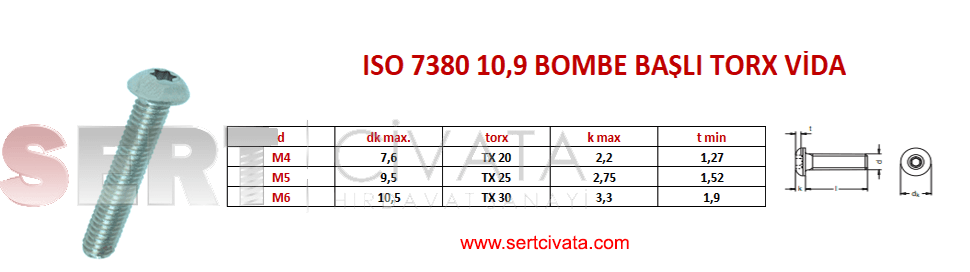iso-7380-bombe-basli-torks-imbus-ikitelli-Sert-Civata-Basaksehir-İmalat-toptan-Celik-Metal-Kaliteli-Perakende-Ucuz-Istanbul-Turkiye